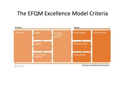 EFQM_Model